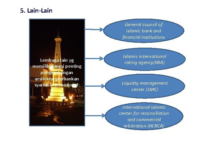 5. Lain-Lain General council of islamic bank and financial institutions Lembaga lain yg memiliki