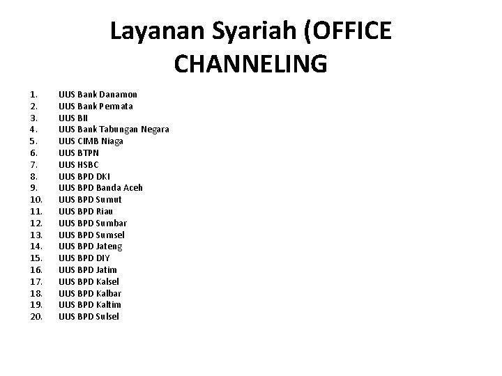 Layanan Syariah (OFFICE CHANNELING 1. 2. 3. 4. 5. 6. 7. 8. 9. 10.