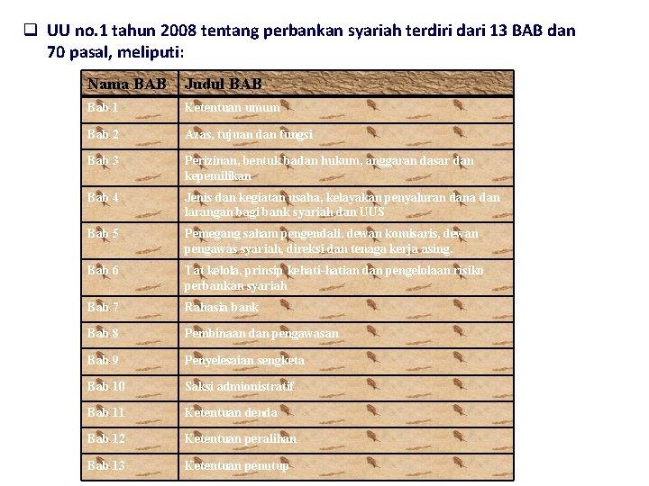 q UU no. 1 tahun 2008 tentang perbankan syariah terdiri dari 13 BAB dan