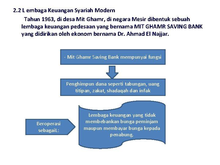 2. 2 L embaga Keuangan Syariah Modern Tahun 1963, di desa Mit Ghamr, di