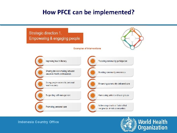 How PFCE can be implemented? Indonesia Country Office