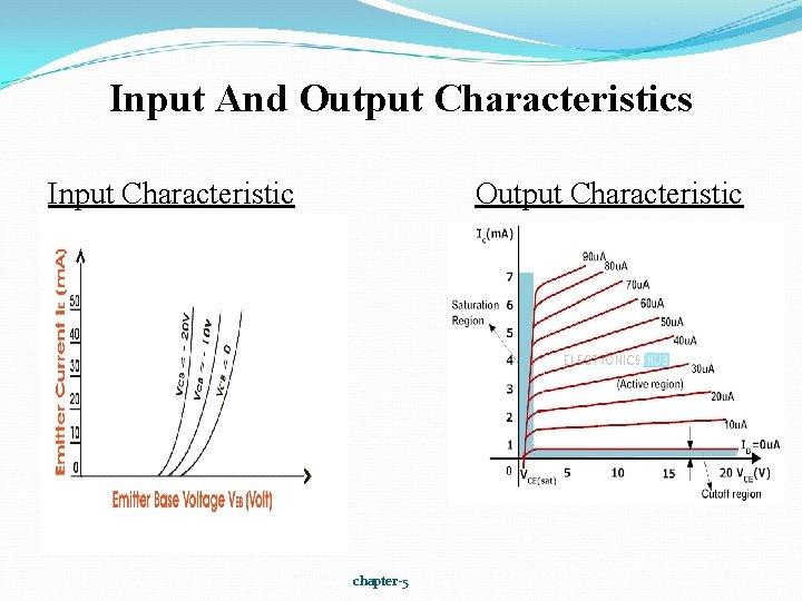 Input And Output Characteristics Input Characteristic Output Characteristic chapter-5