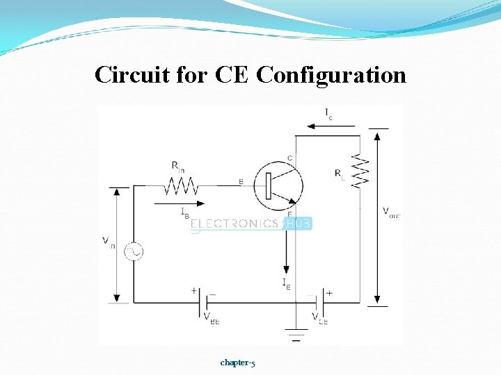 Circuit for CE Configuration chapter-5
