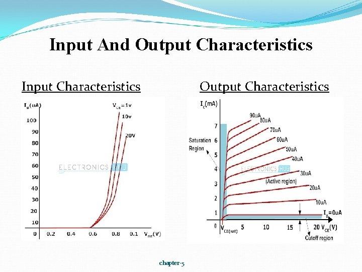 Input And Output Characteristics Input Characteristics Output Characteristics chapter-5