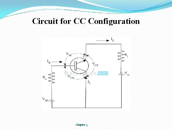 Circuit for CC Configuration chapter-5
