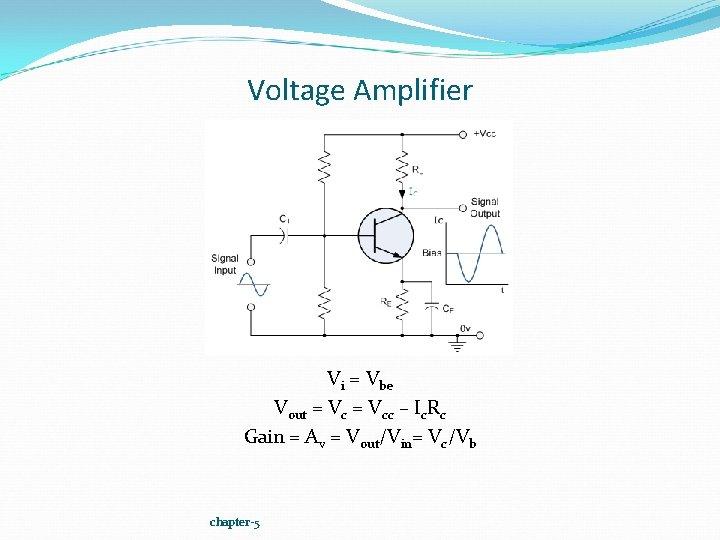Voltage Amplifier Vi = Vbe Vout = Vcc – Ic. Rc Gain = Av