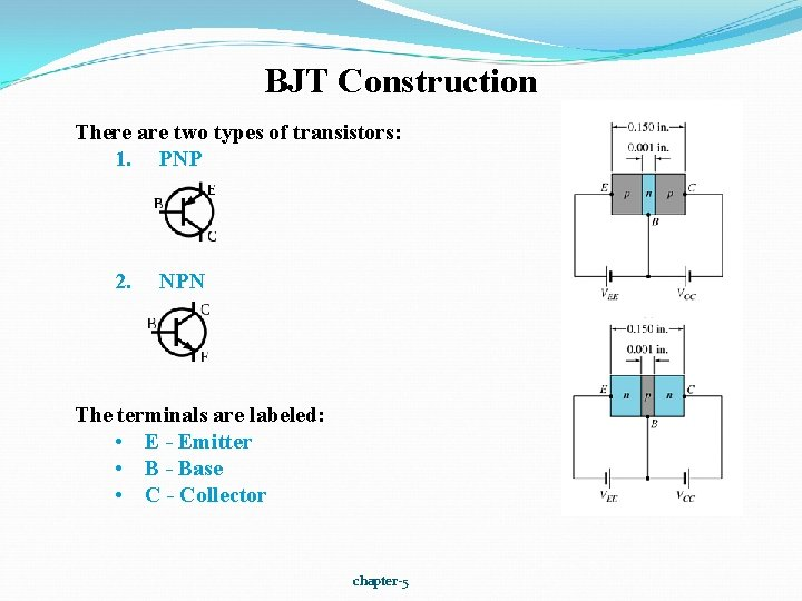 BJT Construction There are two types of transistors: 1. PNP 2. NPN The terminals
