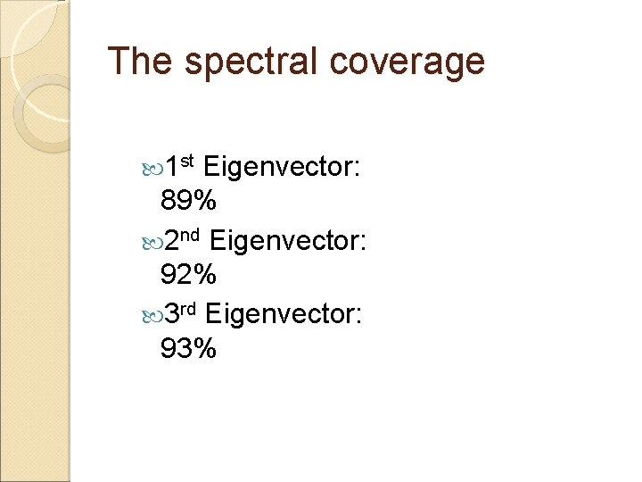 The spectral coverage 1 st Eigenvector: 89% 2 nd Eigenvector: 92% 3 rd Eigenvector: