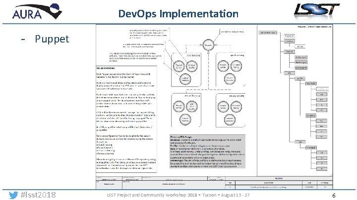 Dev. Ops Implementation - Puppet #lsst 2018 LSST Project and Community Workshop 2018 •