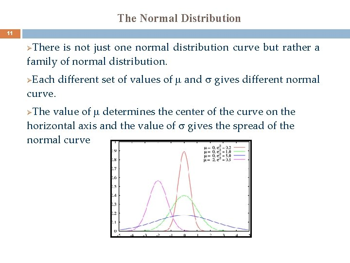 The Normal Distribution 11 There is not just one normal distribution curve but rather