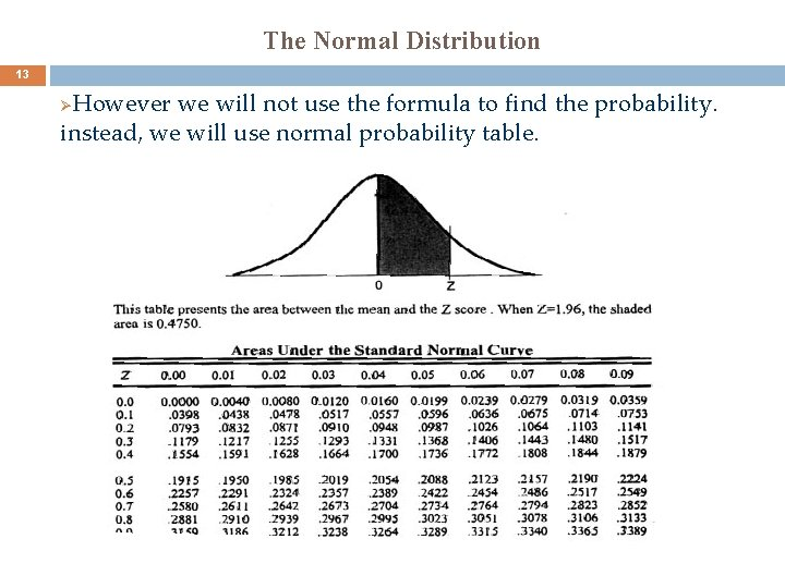 The Normal Distribution 13 However we will not use the formula to find the