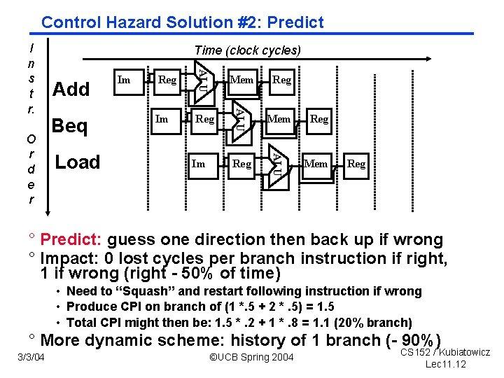 Control Hazard Solution #2: Predict Beq Load Reg Im Mem Reg Im Reg ALU