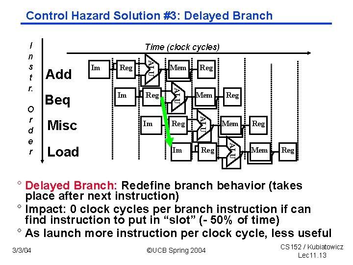 Control Hazard Solution #3: Delayed Branch Misc Load Im Mem Reg Im Reg ALU