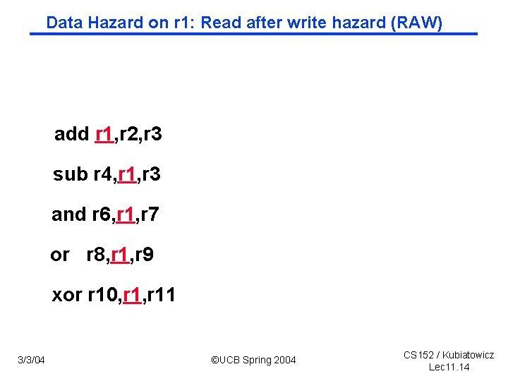 Data Hazard on r 1: Read after write hazard (RAW) add r 1, r