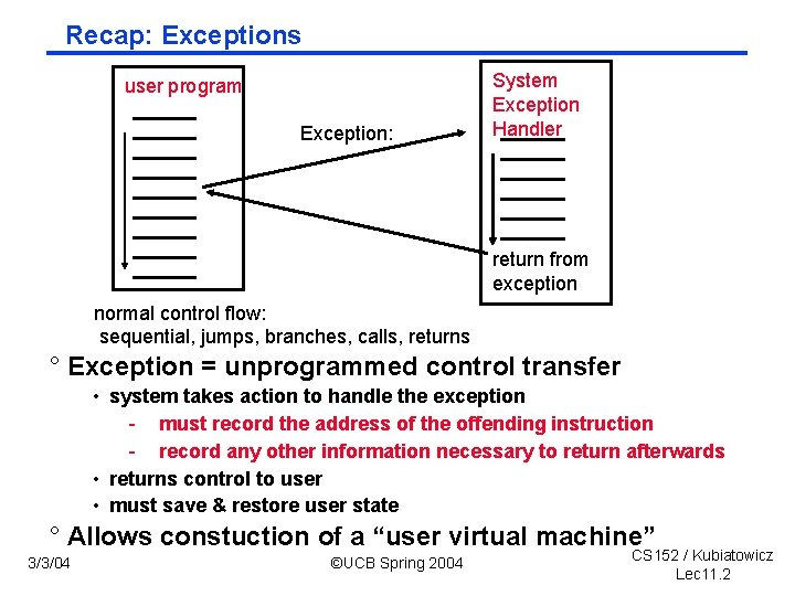 Recap: Exceptions user program Exception: System Exception Handler return from exception normal control flow: