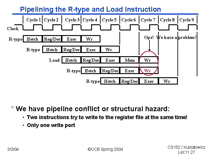 Pipelining the R type and Load Instruction Cycle 1 Cycle 2 Cycle 3 Cycle