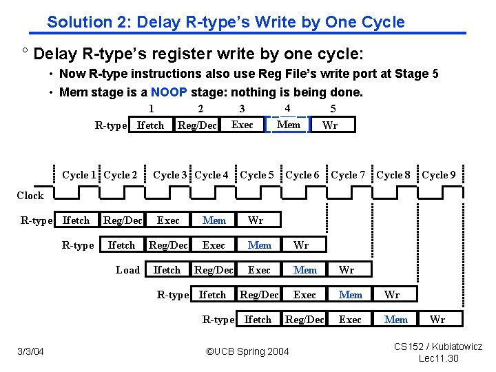 Solution 2: Delay R type's Write by One Cycle ° Delay R type's register