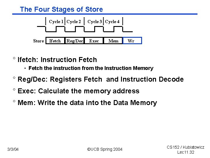 The Four Stages of Store Cycle 1 Cycle 2 Store Ifetch Reg/Dec Cycle 3