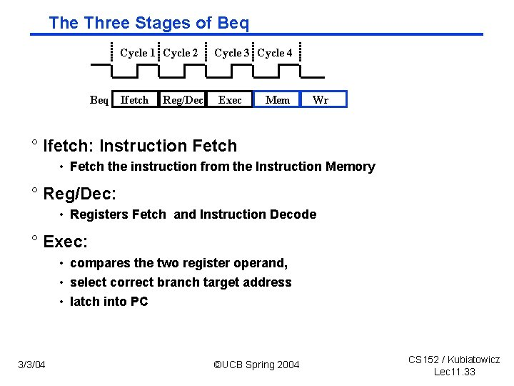 The Three Stages of Beq Cycle 1 Cycle 2 Beq Ifetch Reg/Dec Cycle 3