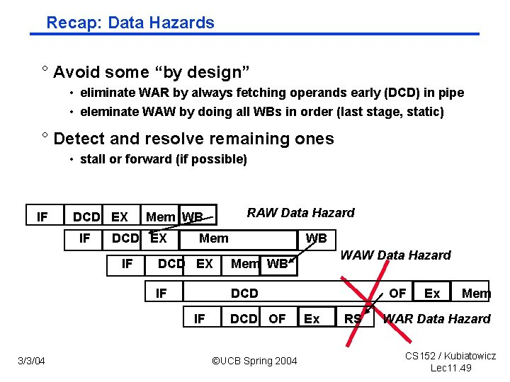 "Recap: Data Hazards ° Avoid some ""by design"" • eliminate WAR by always fetching"