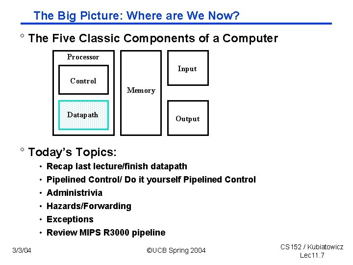 The Big Picture: Where are We Now? ° The Five Classic Components of a