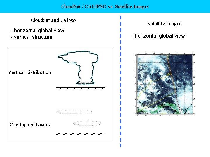Cloud. Sat / CALIPSO vs. Satellite Images Cloud. Sat and Calipso - horizontal global