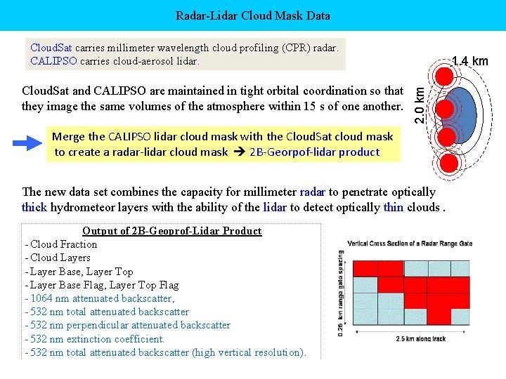 Radar-Lidar Cloud Mask Data Cloud. Sat carries millimeter wavelength cloud profiling (CPR) radar. CALIPSO
