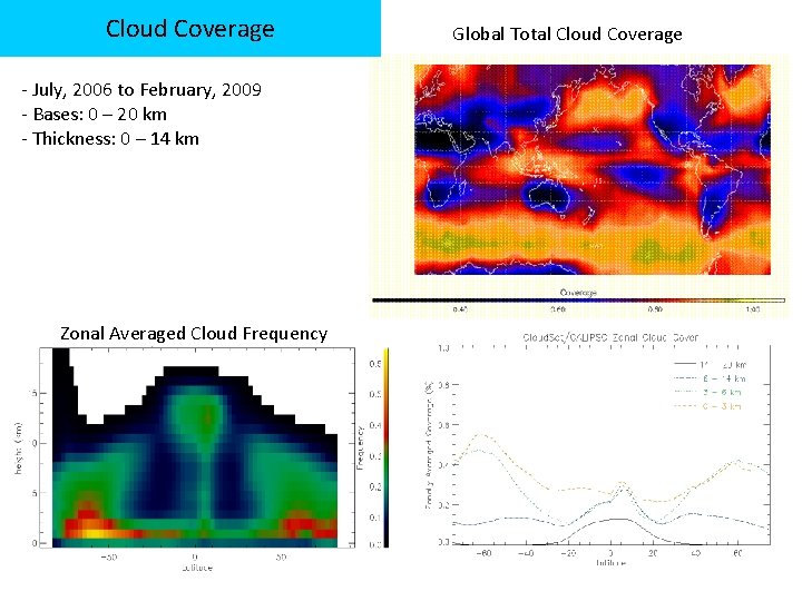 Cloud Coverage - July, 2006 to February, 2009 - Bases: 0 – 20 km