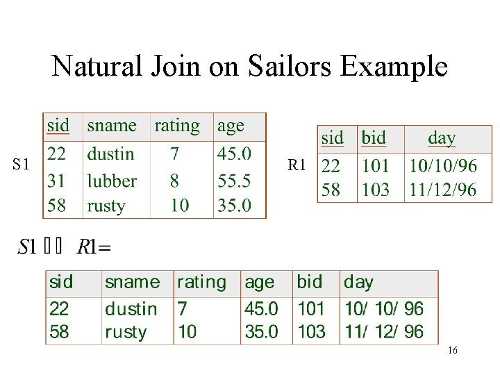 Natural Join on Sailors Example S 1 R 1 16