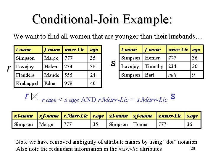 Conditional-Join Example: We want to find all women that are younger than their husbands…