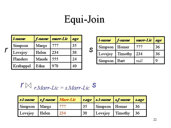 Equi-Join r l-name f-name marr-Lic age Simpson Marge 777 35 Lovejoy Helen 234 38