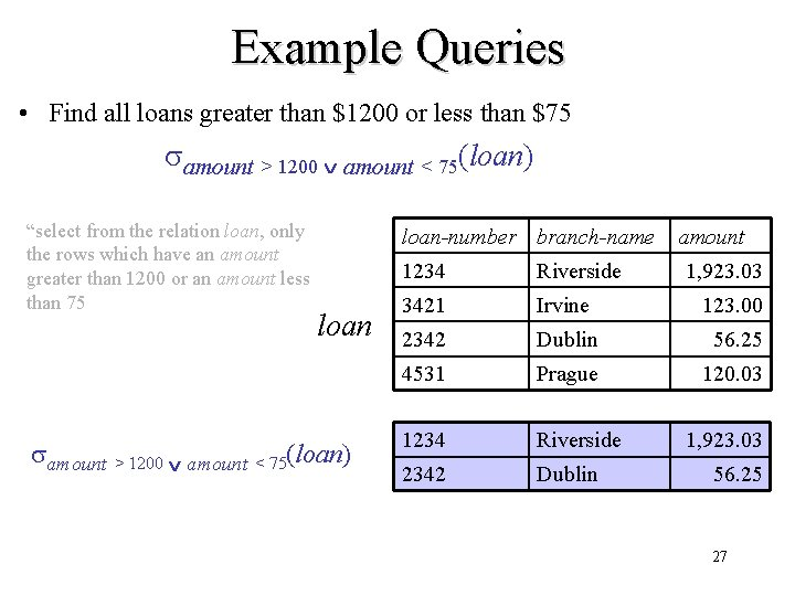Example Queries • Find all loans greater than $1200 or less than $75 amount