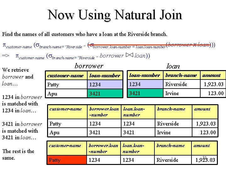 Now Using Natural Join Find the names of all customers who have a loan