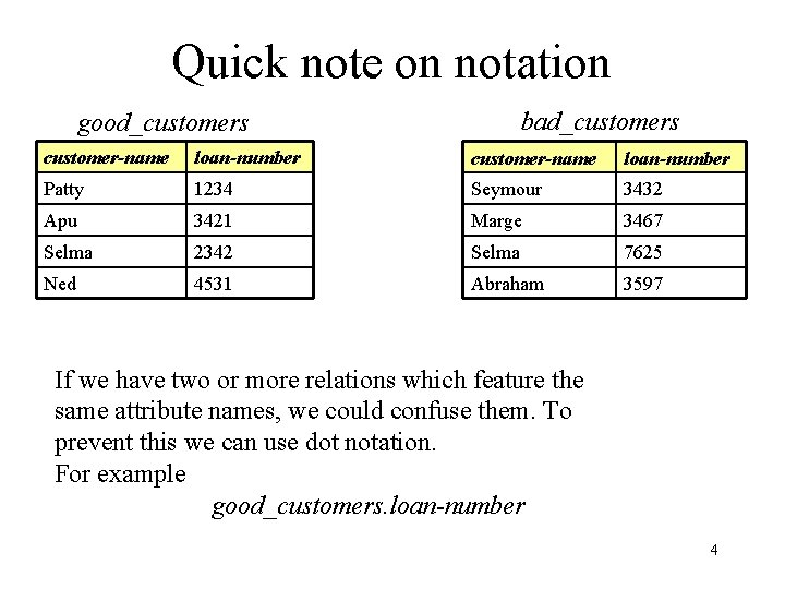Quick note on notation bad_customers good_customers customer-name loan-number Patty 1234 Seymour 3432 Apu 3421