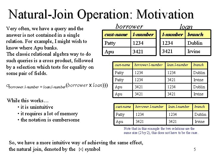 Natural-Join Operation: Motivation Very often, we have a query and the answer is not