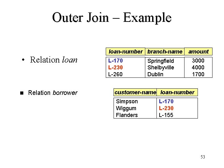 Outer Join – Example • Relation loan n Relation borrower loan-number branch-name L-170 L-230