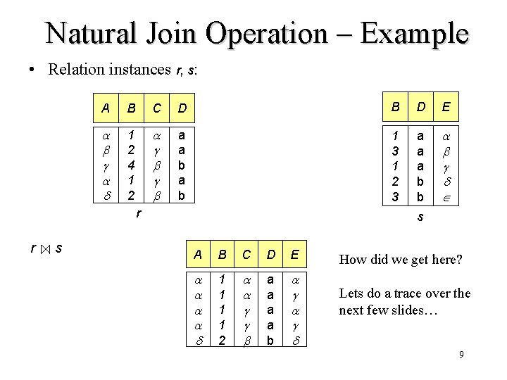Natural Join Operation – Example • Relation instances r, s: A B C D