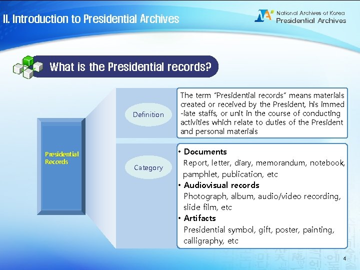 National Archives of Korea II. Introduction to Presidential Archives What is the Presidential records?
