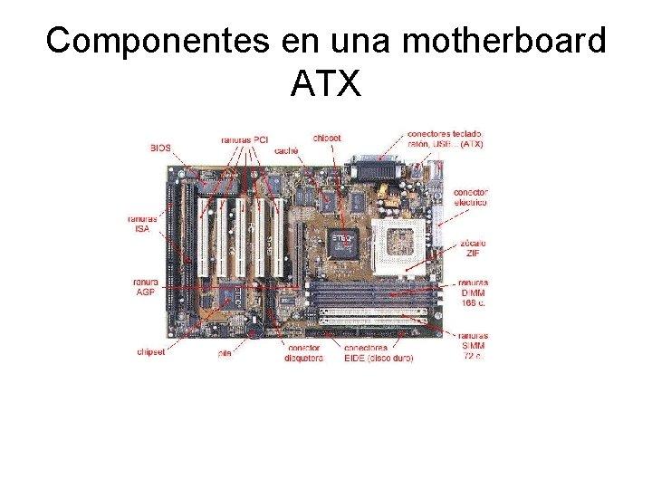 Componentes en una motherboard ATX