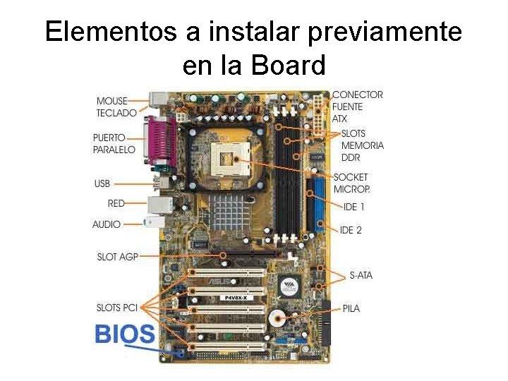 Elementos a instalar previamente en la Board