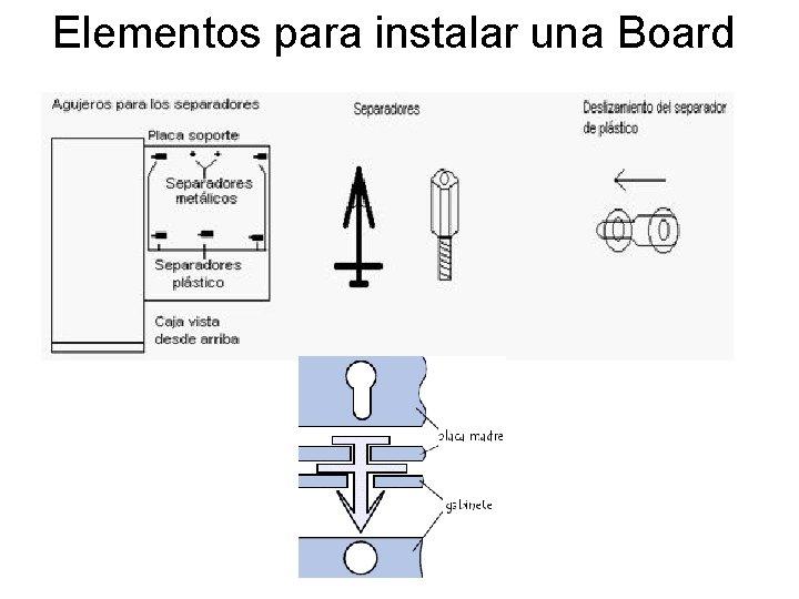 Elementos para instalar una Board