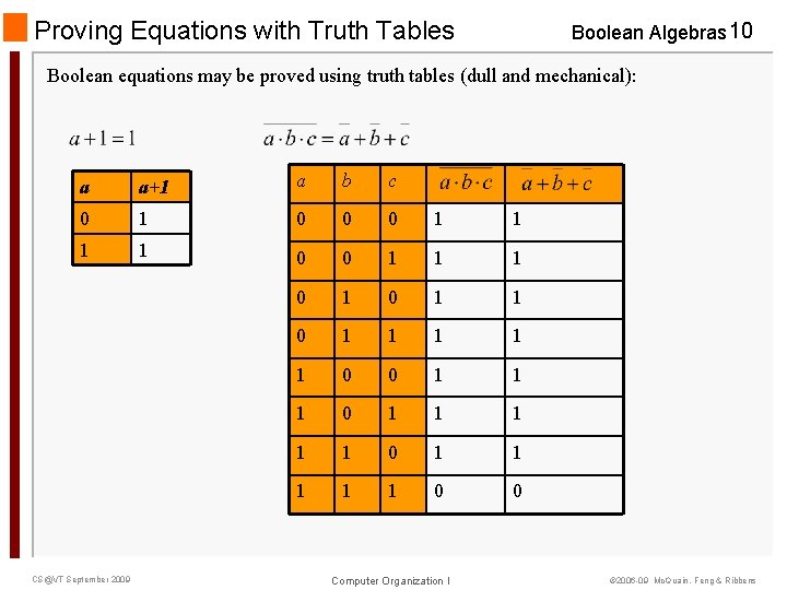 Proving Equations with Truth Tables Boolean Algebras 10 Boolean equations may be proved using