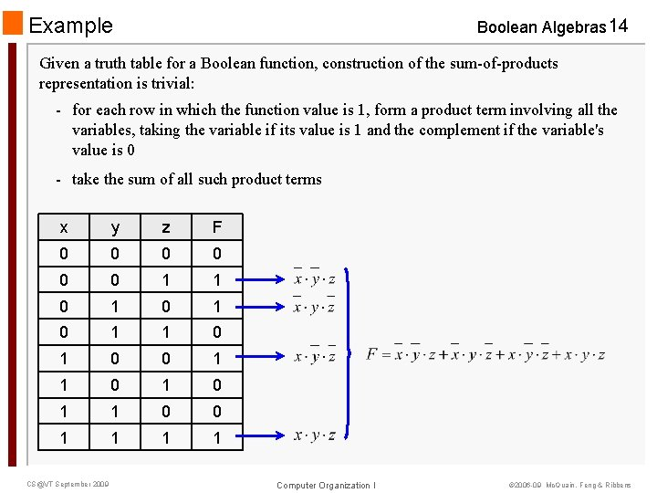 Example Boolean Algebras 14 Given a truth table for a Boolean function, construction of