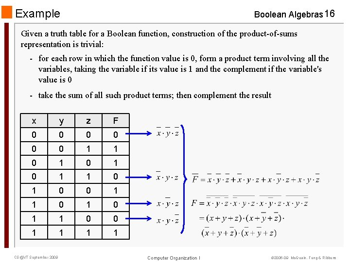 Example Boolean Algebras 16 Given a truth table for a Boolean function, construction of