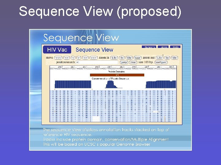 Sequence View (proposed)