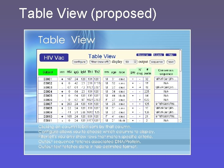 Table View (proposed)