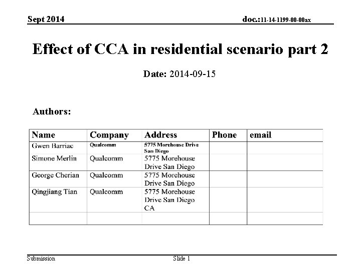 doc. : 11 -14 -1199 -00 -00 ax Sept 2014 Effect of CCA in