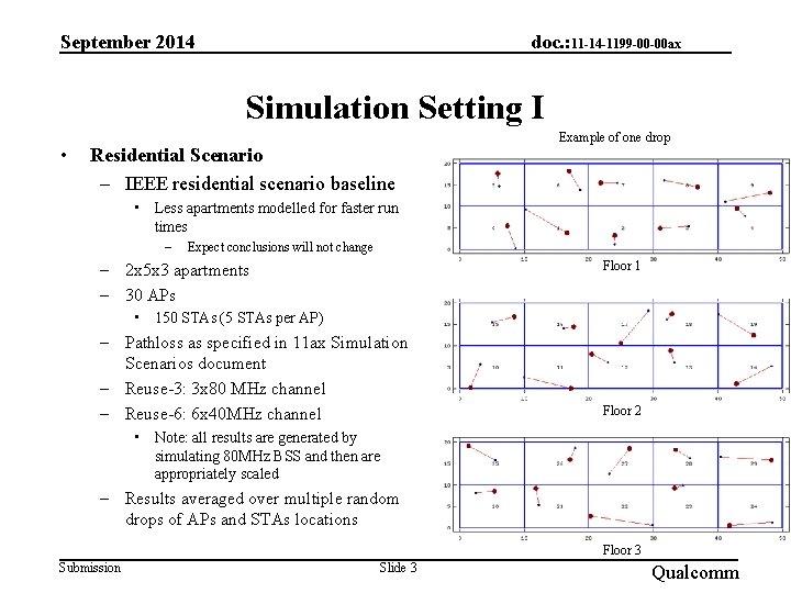 September 2014 doc. : 11 -14 -1199 -00 -00 ax Simulation Setting I •