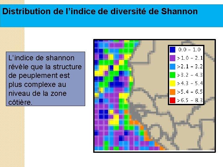 Distribution de l'indice de diversité de Shannon L'indice de shannon révèle que la structure