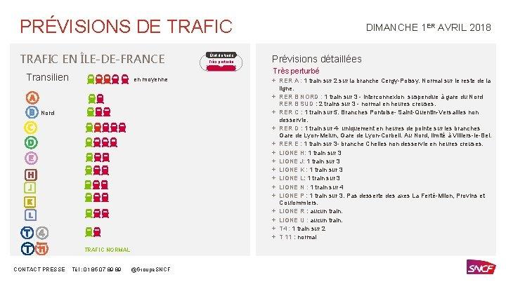 PRÉVISIONS DE TRAFIC EN ÎLE-DE-FRANCE État du trafic Très perturbé DIMANCHE 1 ER AVRIL